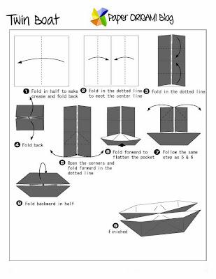 Twin boat diagram