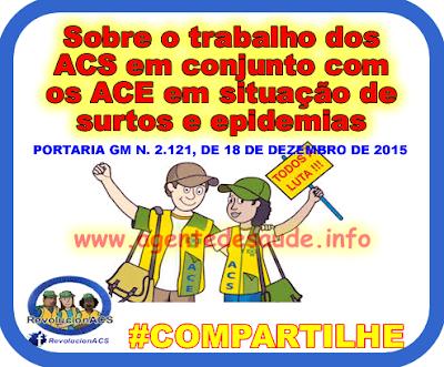 acs%2Be%2Bace%2Bjuntos%2Bcontra%2Ba%2Bdengue PORTARIA GM N. 2.121 - Sobre o trabalho dos ACS em conjunto com os ACE em situação de surtos e epidemias.