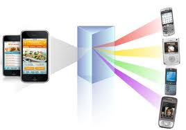 mobile applications development company