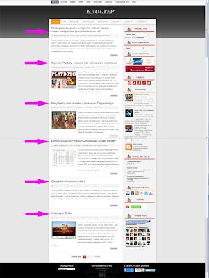 Главная страница в Blogger
