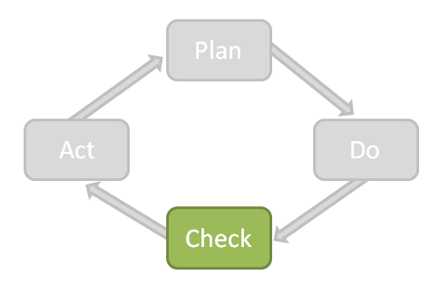 Check step from Plan Do Check Act cycle