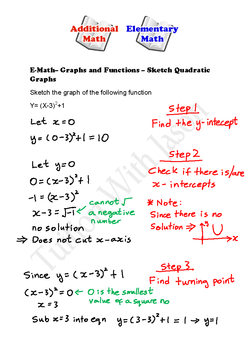 E-Math - Functions and Graphs - Sketching Quadratic Graphs ...