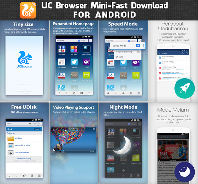 Uc browser latest version for mobile