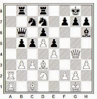 1945, partida de ajedrez Medina – Ubach, posición después de 26…Ah6?