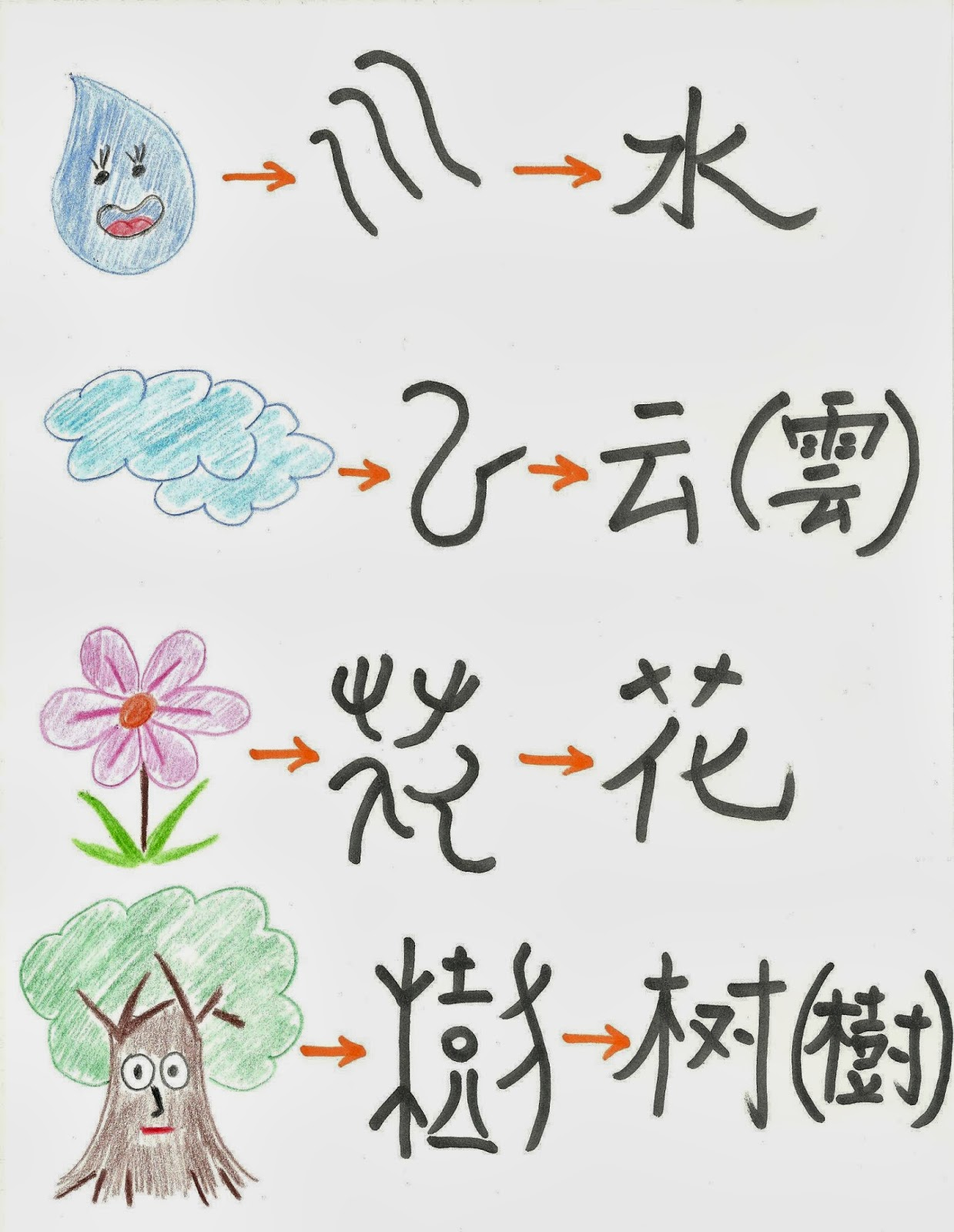 Writing Chinese For Kids Lesson 4 Chinese Characters About Nature