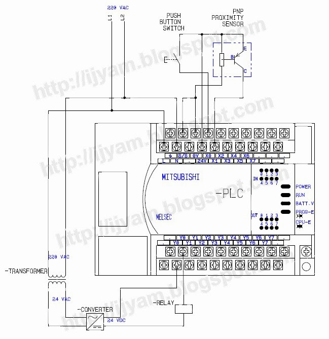 PNP+Proximity+Sensor+PLC+Wiring+Connection+Diagram+copy how to connect a 3 wire dc solid state proximity sensor to a plc wiring diagram for proximity sensor at gsmx.co