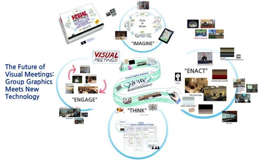 ICT Blog: Week 3: What is Multi-media?
