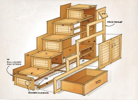 Tom and bex 39 s tiny nest storage solutions in a tiny house for Building traditional kitchen cabinets pdf