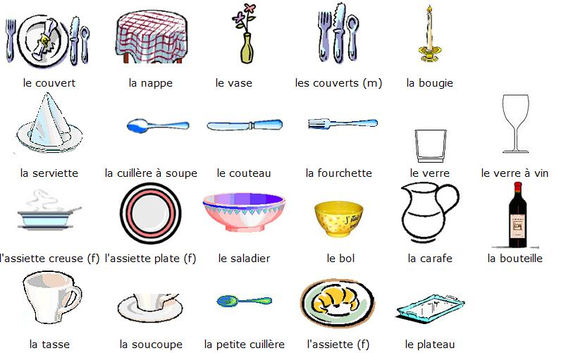 Bleu blanc rouge mettre la table for Anglais vocabulaire cuisine