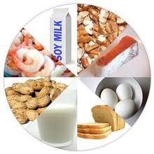etiology of food allergy free information