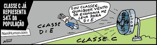 Classe C já representa 54% da população