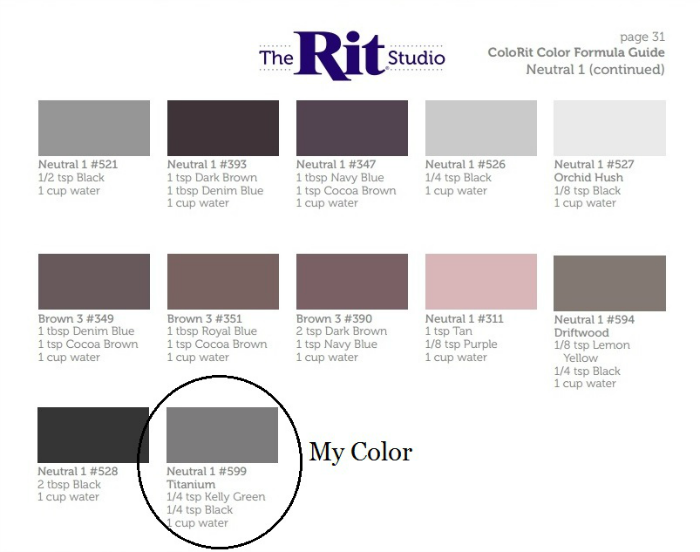 using the RIT studio custom color library
