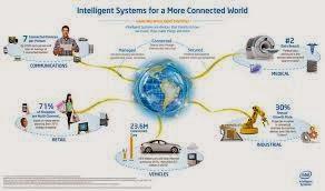 La internet de las cosas  es el futuro, pero debe mejorar