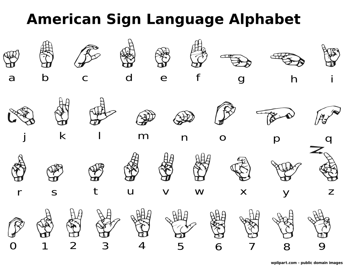 Gratifying image with american sign language alphabet printable