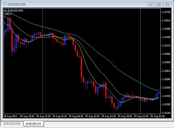 Sistem trading forex yang baik