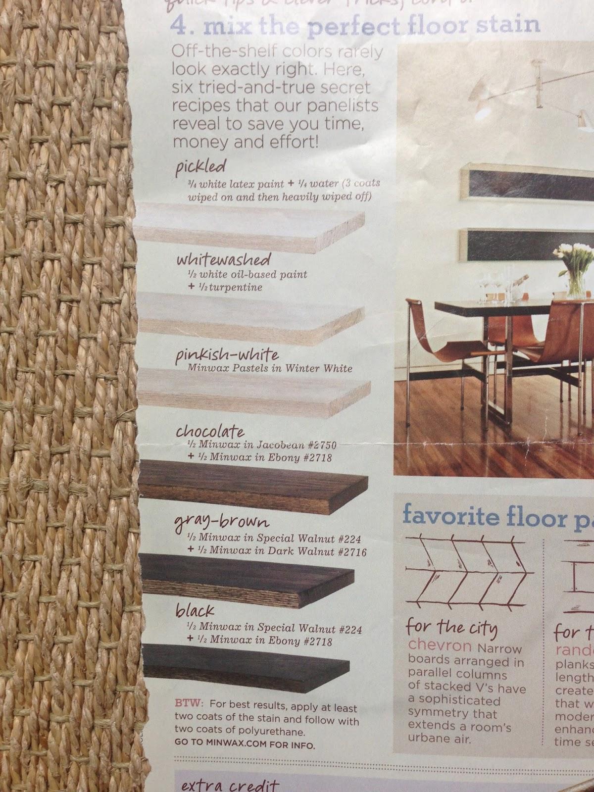Staining Floors Design Indulgence