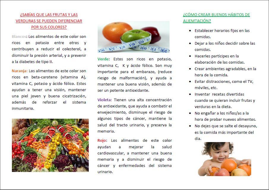 Las Majharas: Práctica 2: Hábitos saludables en la