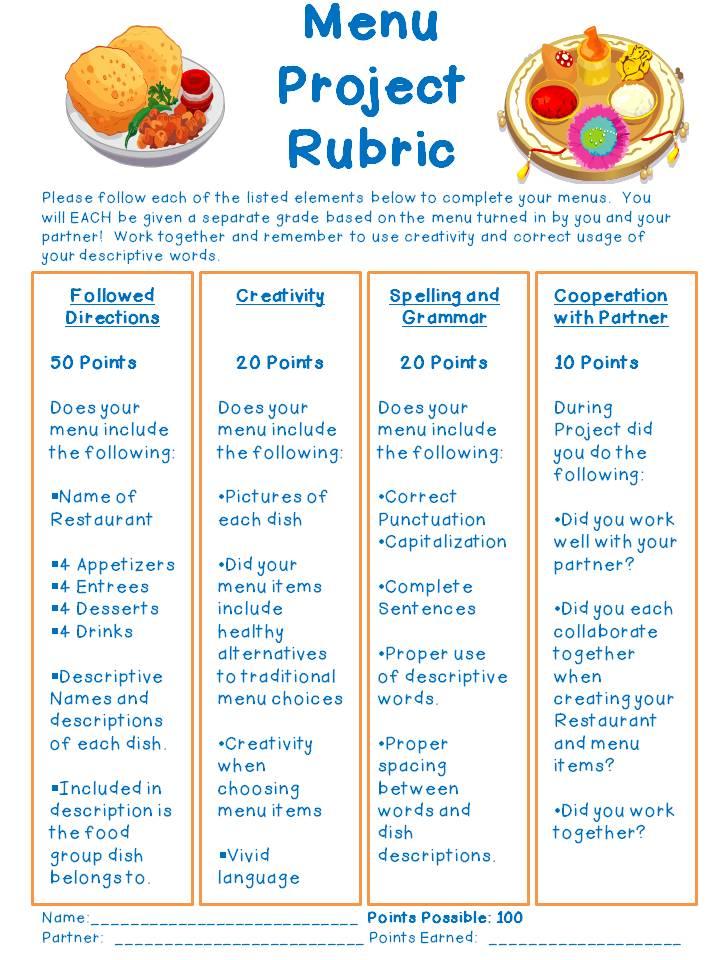 mrs bushnell s 4th grade rubrics