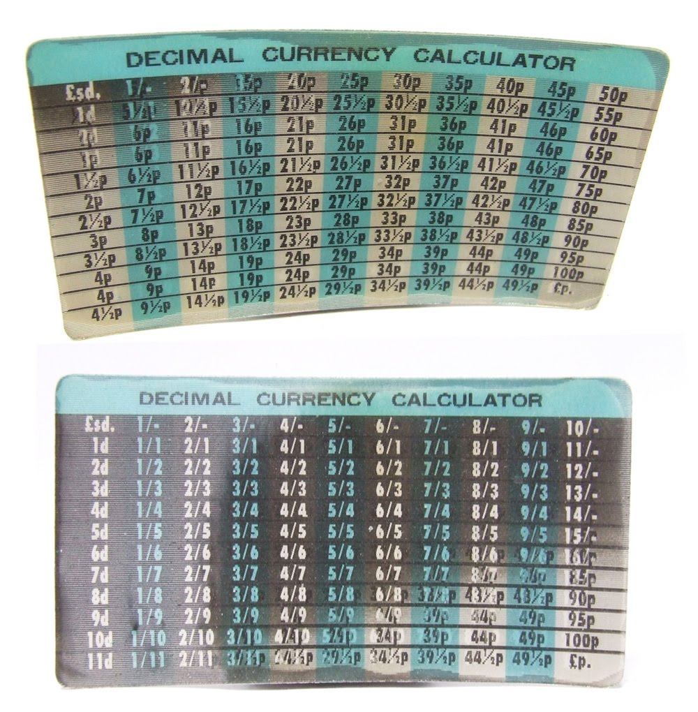 Down to the cellar lenticular decimal currency calculator given all the recent material ive been posting relating to decimalisation i had to have this fantastic little currency converter nvjuhfo Choice Image