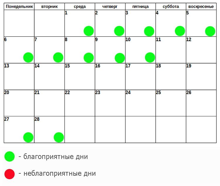 Лунный календарь массаж лица