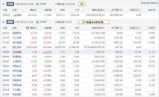 中国株コバンザメ投資ウォッチ銘柄watch20130610