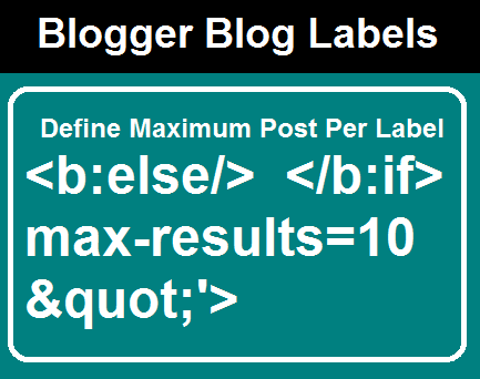 HTML Editing-Define Maximum Limit or Number of Posts Under a Label