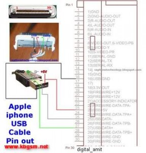 ipod nano usb wiring diagram ipod get free image about wiring diagram