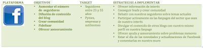 30enSM_diseño plan estratégico