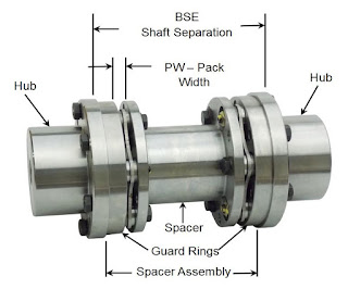 DI Style Disc Coupling - by Lovejoy, Inc.