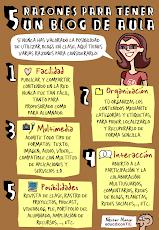 Razones para tener un blog de aula