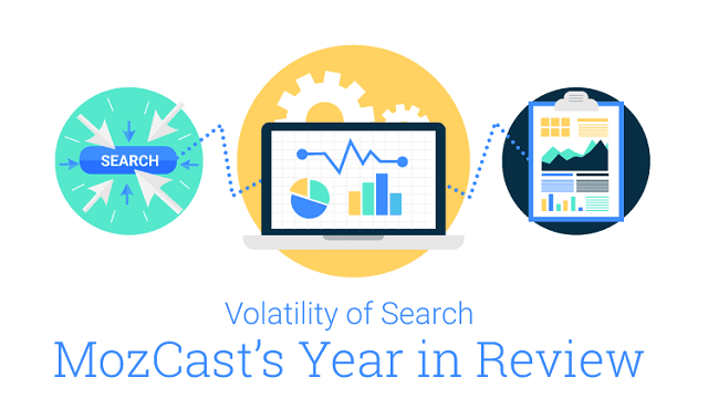 MozCast's Year in Review