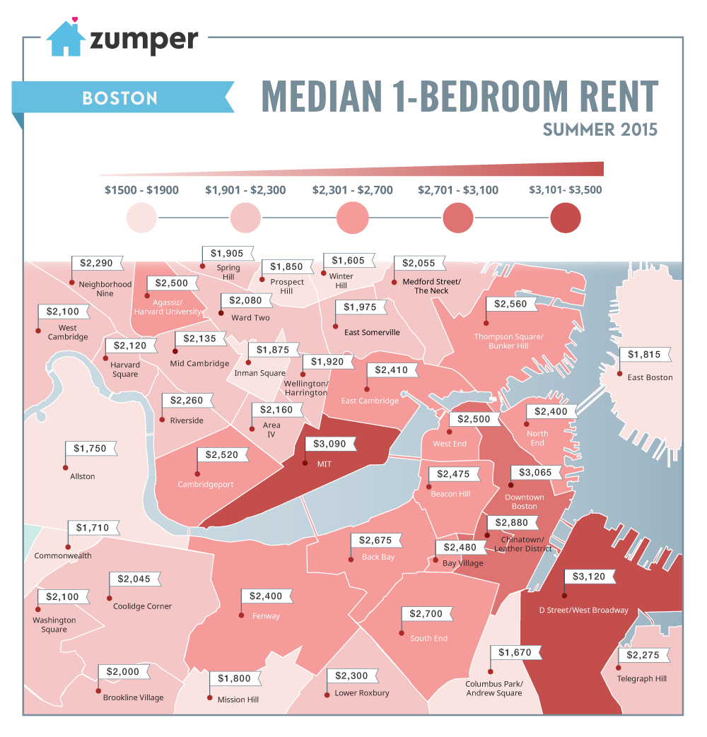 Boston S Cheapest And Most Expensive Neighborhoods To Rent