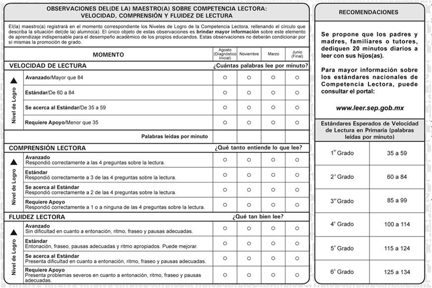 Cartilla de Evaluación de Educación Básica, Escuelas Piloto