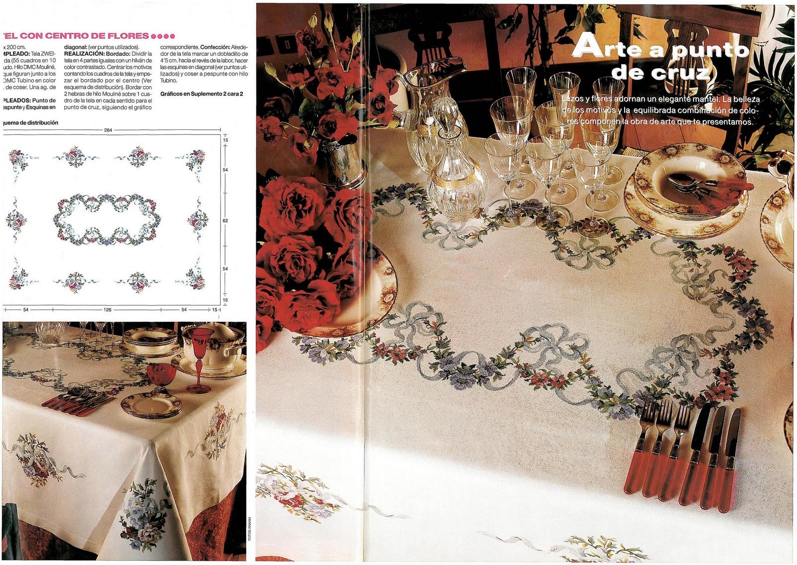 Örnekler benden fikirler sizden masa ve yastık modelleri