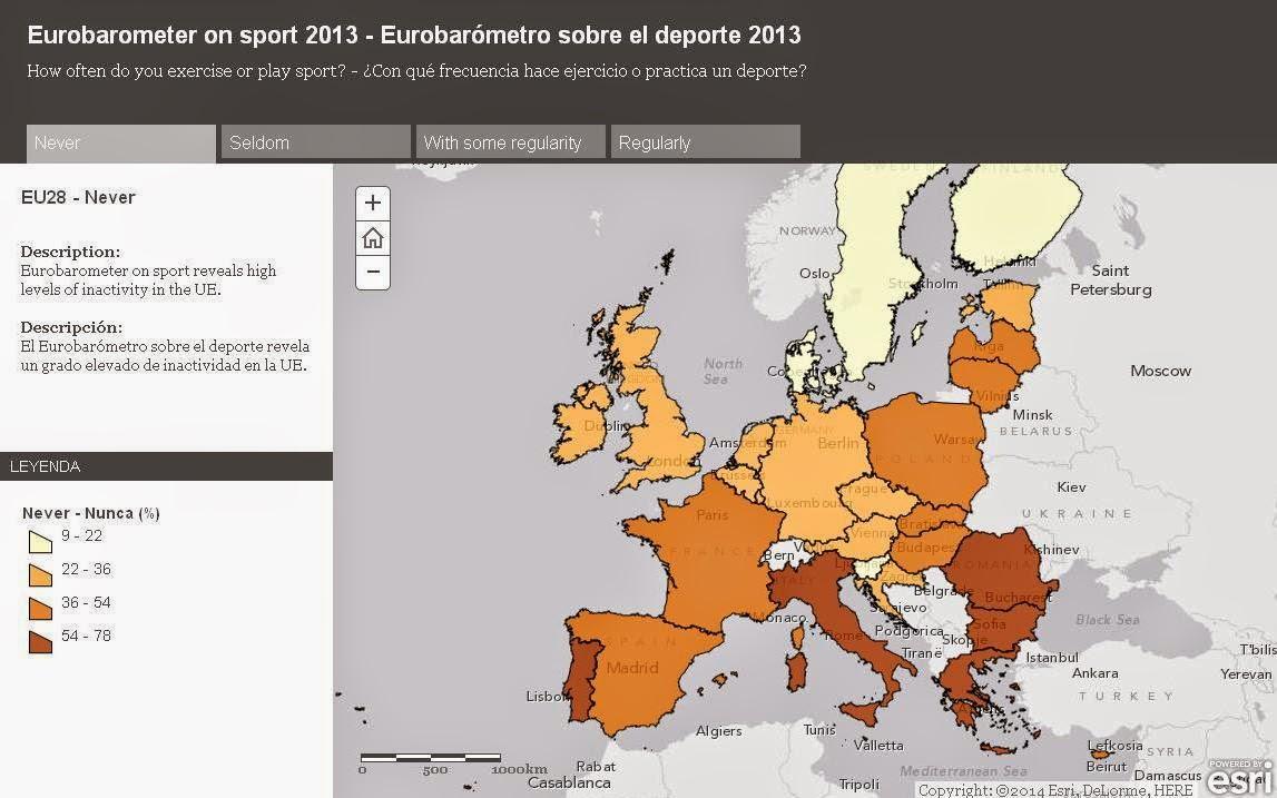 Eurobarometer on Sport