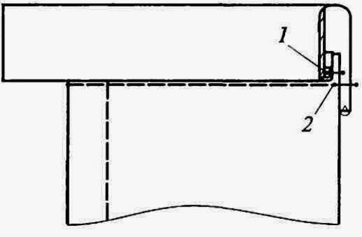 Обработка притачным поясом на юбке