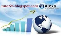 How to Boost-Increase Alexa Traffic Rank Blogger-Tips SEO Google
