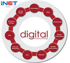 thuat-ngu-co-ban-digital-marketing
