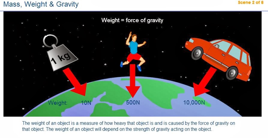 mass and gravity of planets - photo #2