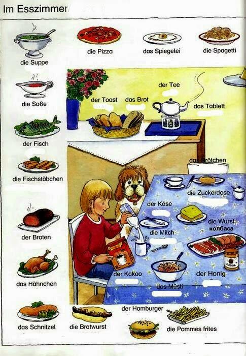 Deutsch mit Frau Virginia D\'Alò: Essen und Trinken (Teil 1 ...