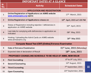 AIIMS B.Sc. Nursing Result 2015