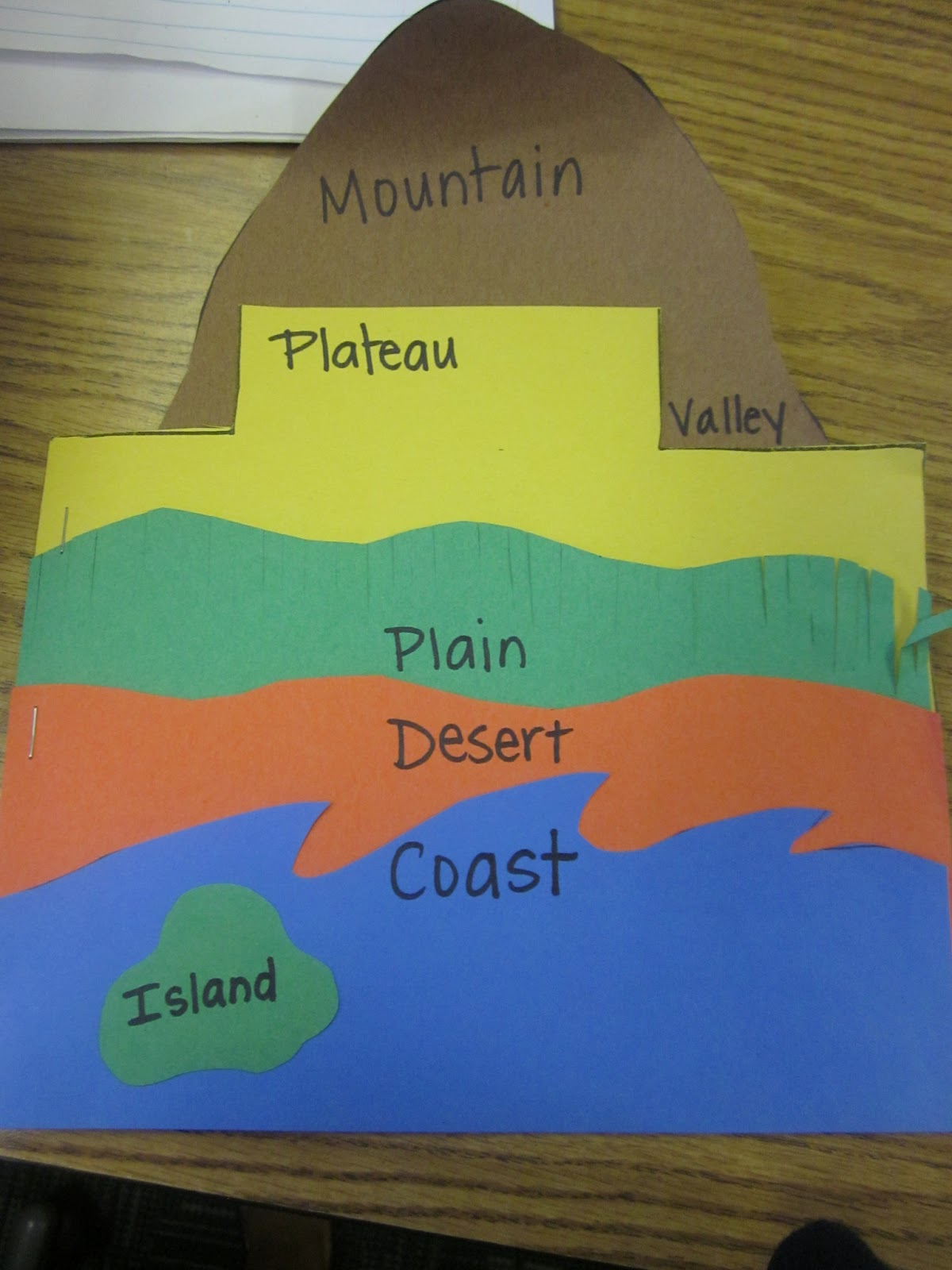 First Grade Fairytales Landforms Freebie Save For Next Year And