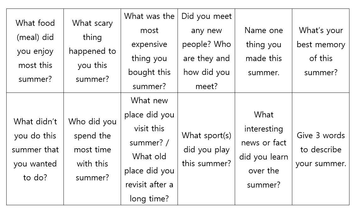 Summer Vacation Travel Themed Lesson Ideas Mrsias Adult