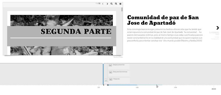 Infografía Comunidad de paz