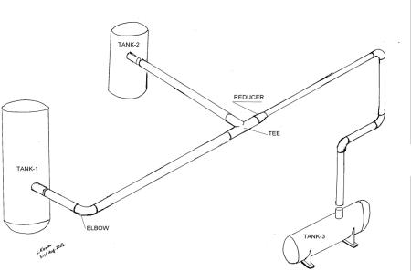 Dasar Sistem Pemipaan