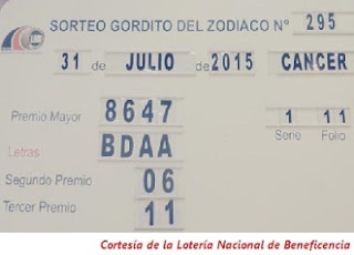 gordito-del-zodiaco-viernes-31-de-julio-2015-loteria-nacional-de-panama-tablero