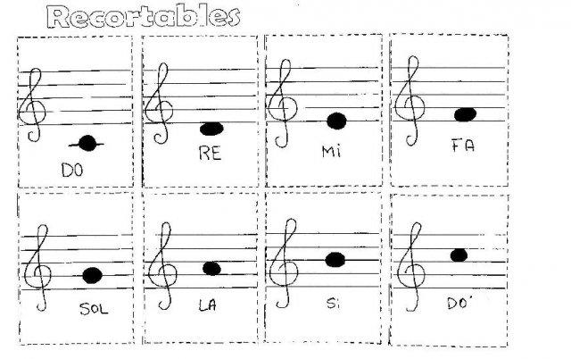 Notas musicales para niños - Imagui