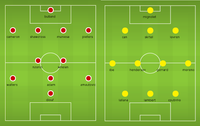 Possible Line-ups, Stats, Team News: Stoke City vs Liverpool
