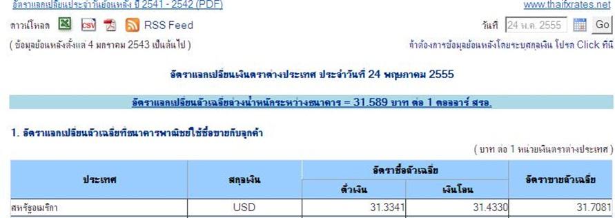 Hdfc bank forex rates pdf