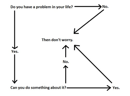 Sunshine And Whimsy How To Stress Less A Flowchart